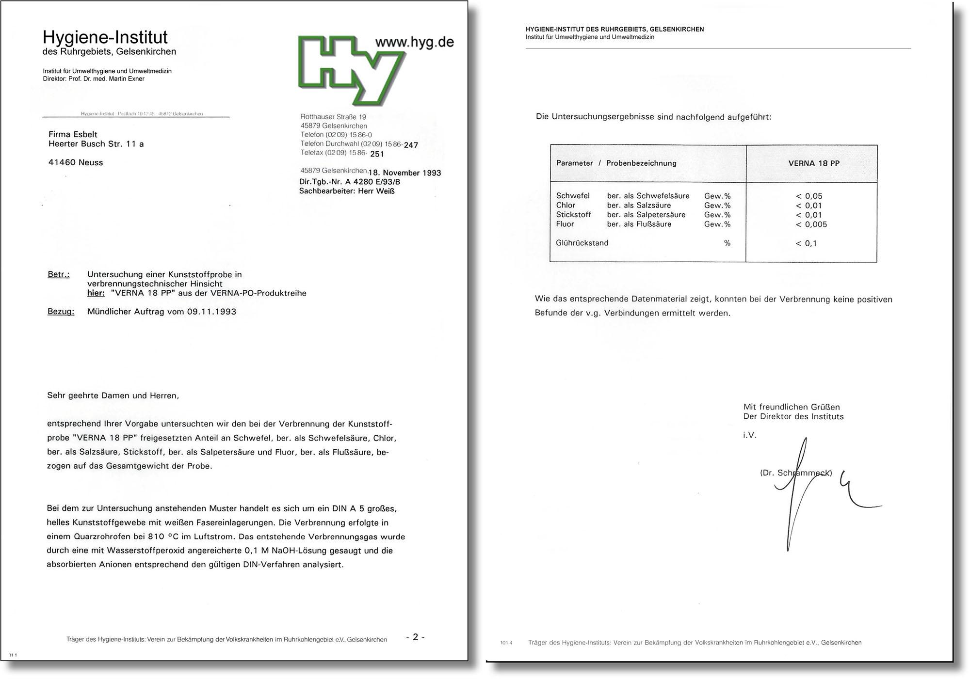 Pyrolysis Test Certificate